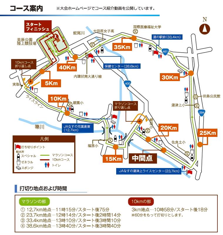 第32回 大田原マラソン大会 2019年11月23日 コース